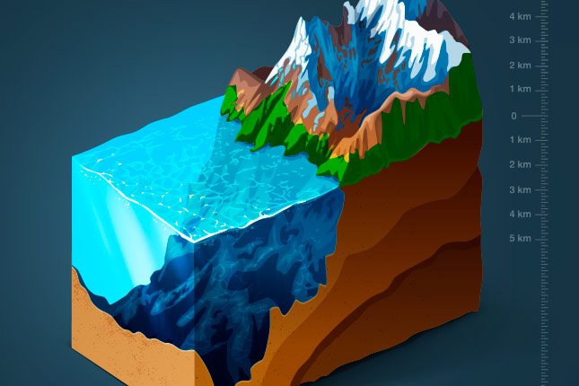 Geoinfosüsteemid