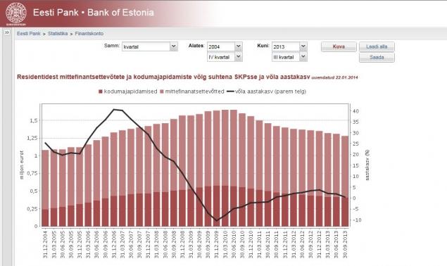 Eesti Panga statistikamoodul